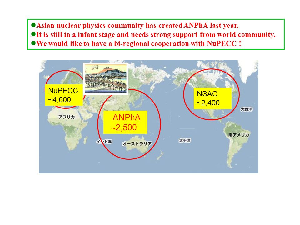 NuPECC 4,600 NSAC 2,400 ANPhA 2,500 Asian nuclear physics community has created ANPhA last year.