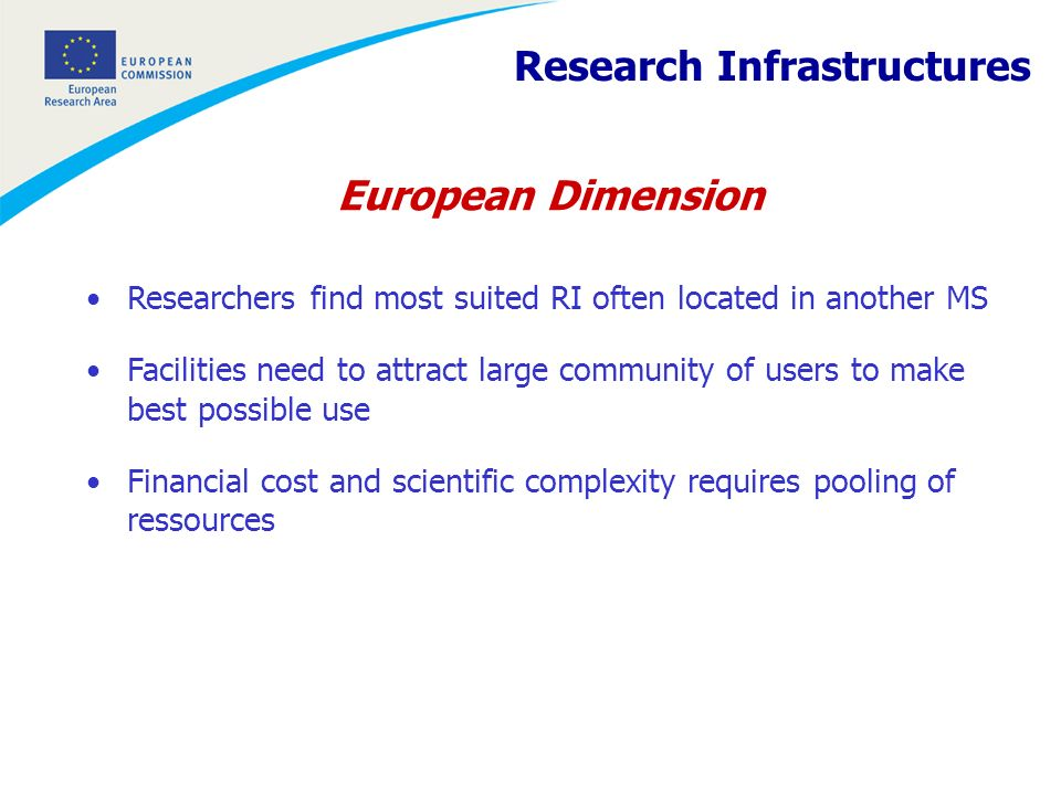 European Dimension Researchers find most suited RI often located in another MS Facilities need to attract large community of users to make best possible use Financial cost and scientific complexity requires pooling of ressources Research Infrastructures