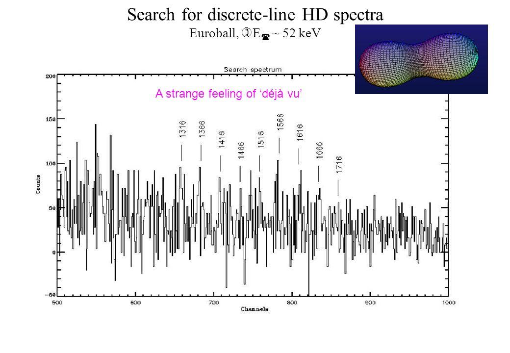 Search for discrete-line HD spectra Euroball, ) E ( ~ 52 keV A strange feeling of déjà vu