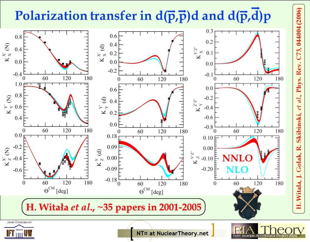 Jacek Dobaczewski H. Witala, J. Golak, R. Skibinski, et al., Phys.
