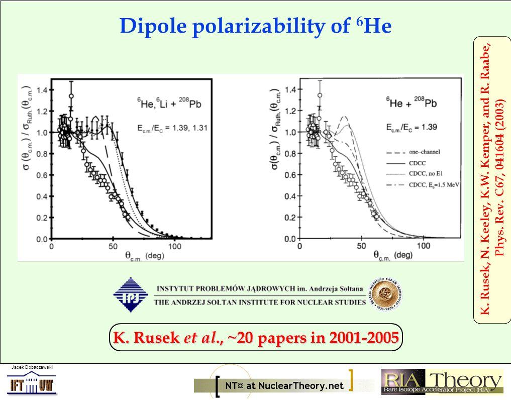 Jacek Dobaczewski Dipole polarizability of 6 He K.
