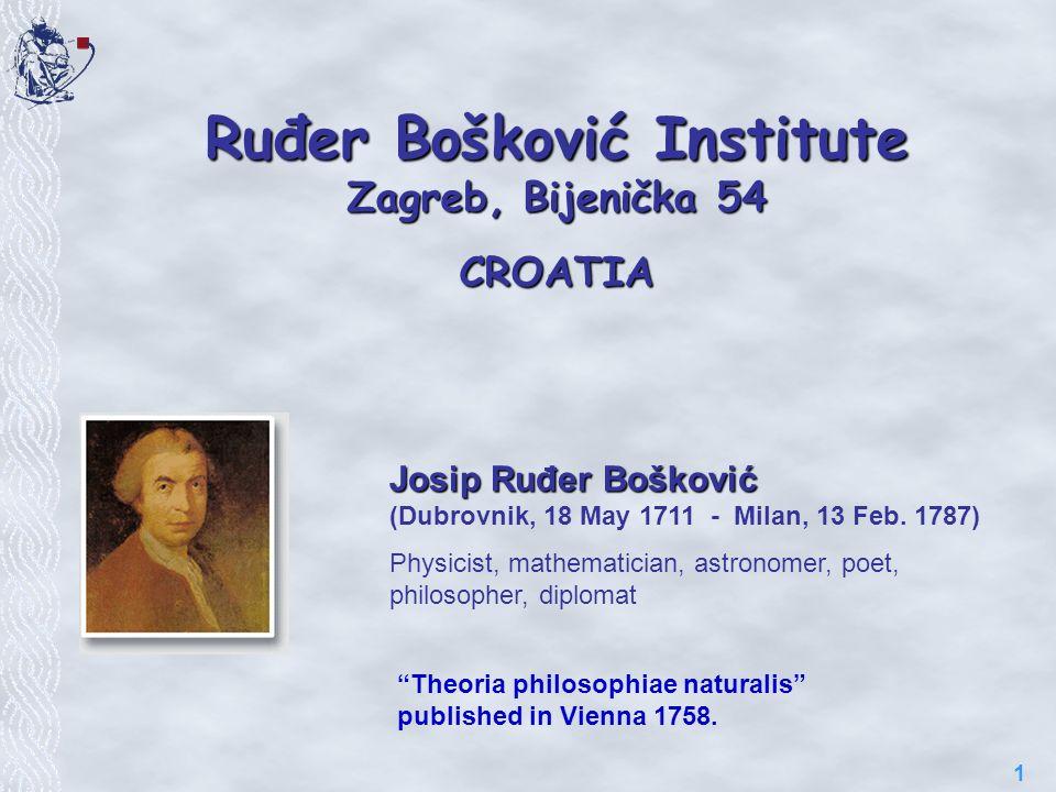 12 Ivan Mestrovic: the statue of Rudjer Boskovic