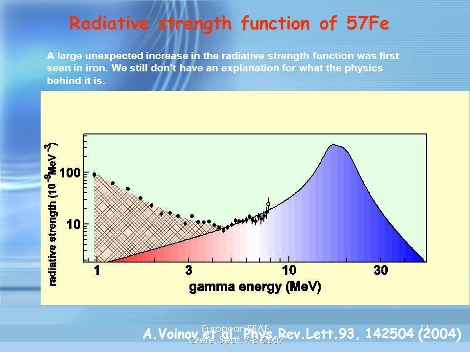 European SSAF Crete, Sept. 7-8, 2007 11 A.Voinov et al. Phys.Rev.Lett.93, 142504 (2004) Radiative strength function of 57Fe A large unexpected increas