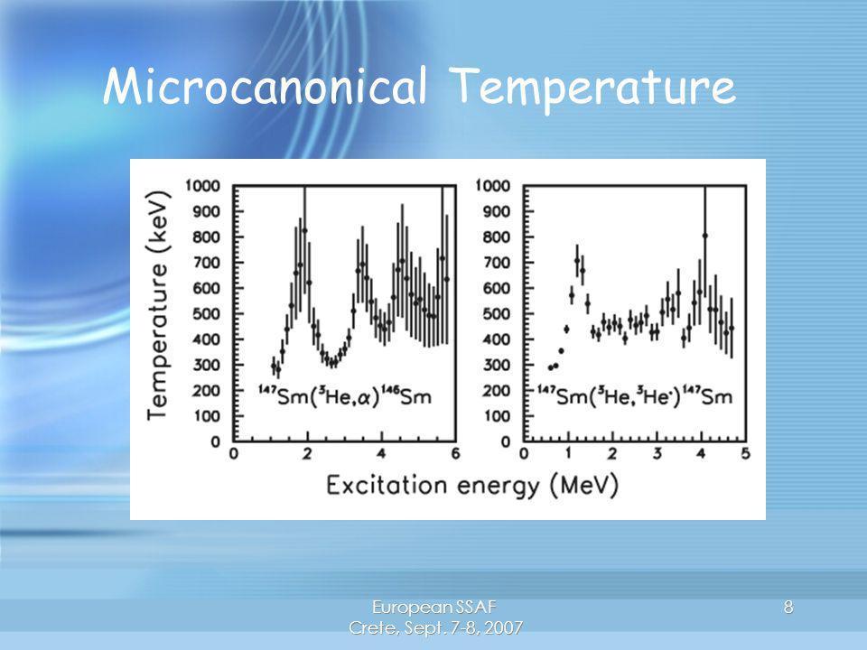 European SSAF Crete, Sept. 7-8, 2007 8 Microcanonical Temperature
