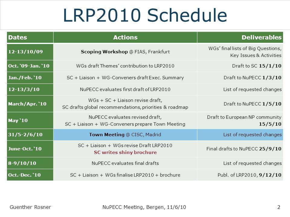 LRP2010 Schedule DatesActionsDeliverables 12-13/10/09 Scoping Workshop @ FIAS, Frankfurt WGs final lists of Big Questions, Key Issues & Activities Oct