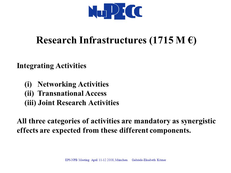 Research Infrastructures (1715 M ) Integrating Activities (i) Networking Activities (ii) Transnational Access (iii) Joint Research Activities All three categories of activities are mandatory as synergistic effects are expected from these different components.