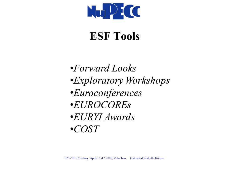 ESF Tools Forward Looks Exploratory Workshops Euroconferences EUROCOREs EURYI Awards COST EPS-NPB Meeting April 11-12 2008, München Gabriele-Elisabeth Körner