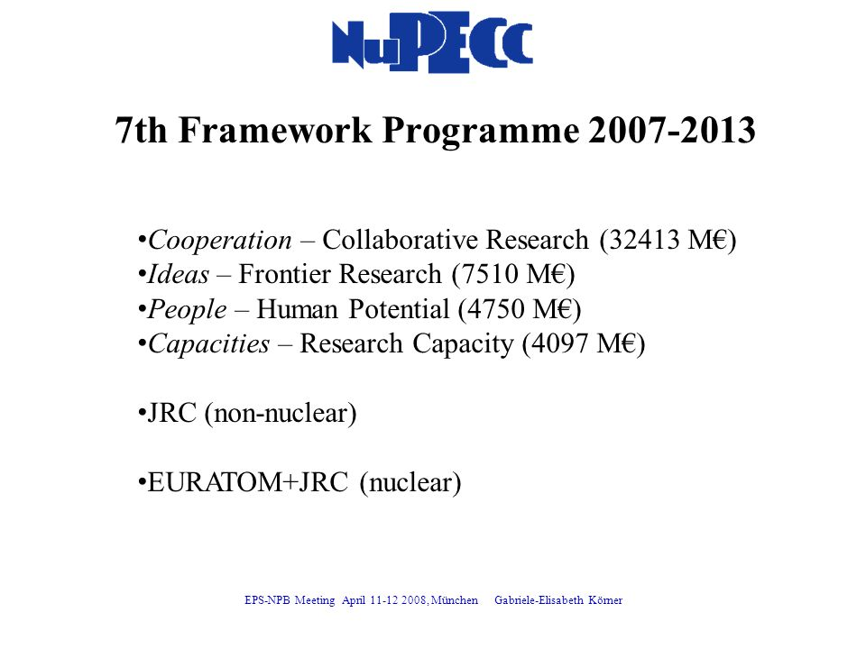 7th Framework Programme 2007-2013 Cooperation – Collaborative Research (32413 M) Ideas – Frontier Research (7510 M) People – Human Potential (4750 M) Capacities – Research Capacity (4097 M) JRC (non-nuclear) EURATOM+JRC (nuclear) EPS-NPB Meeting April 11-12 2008, München Gabriele-Elisabeth Körner
