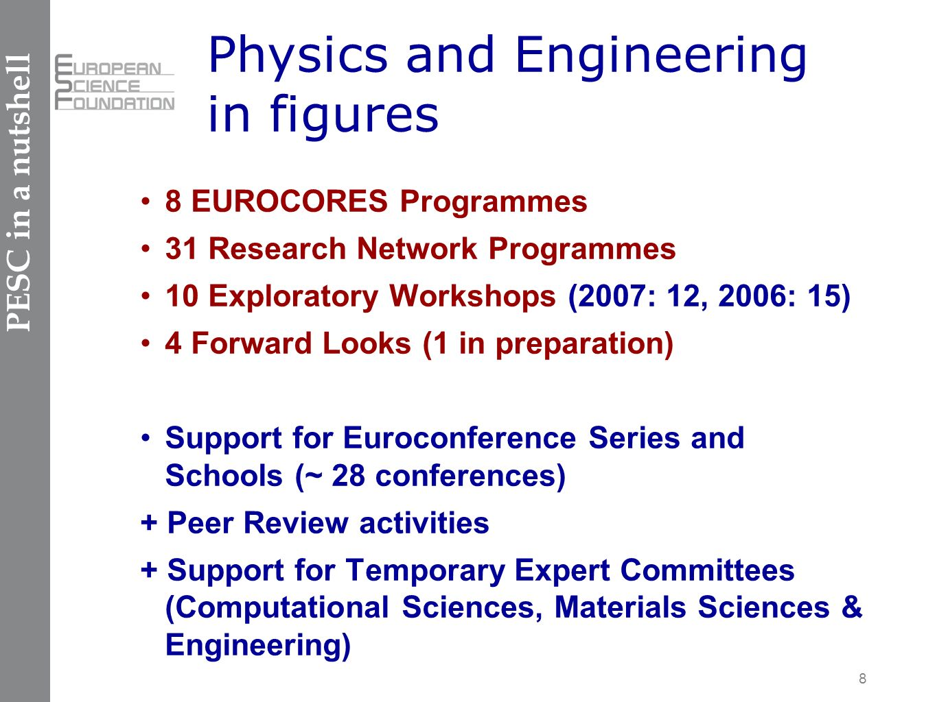 8 8 EUROCORES Programmes 31 Research Network Programmes 10 Exploratory Workshops (2007: 12, 2006: 15) 4 Forward Looks (1 in preparation) Support for Euroconference Series and Schools (~ 28 conferences) + Peer Review activities + Support for Temporary Expert Committees (Computational Sciences, Materials Sciences & Engineering) Physics and Engineering in figures PESC in a nutshell