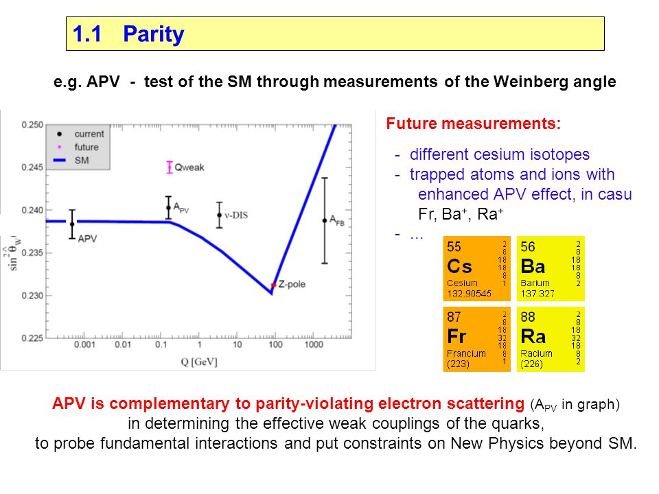 APV is complementary to parity-violating electron scattering (A PV in graph) in determining the effective weak couplings of the quarks, to probe fundamental interactions and put constraints on New Physics beyond SM.