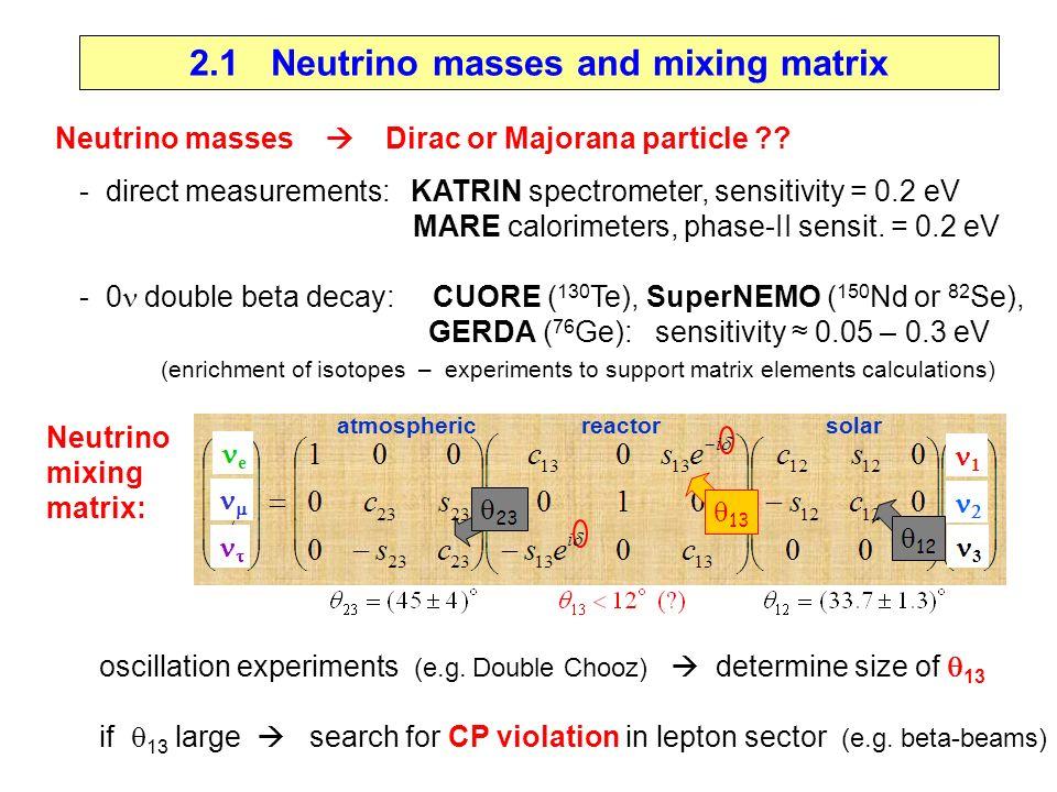 2.1 Neutrino masses and mixing matrix Neutrino masses Dirac or Majorana particle ?? - direct measurements: KATRIN spectrometer, sensitivity = 0.2 eV M