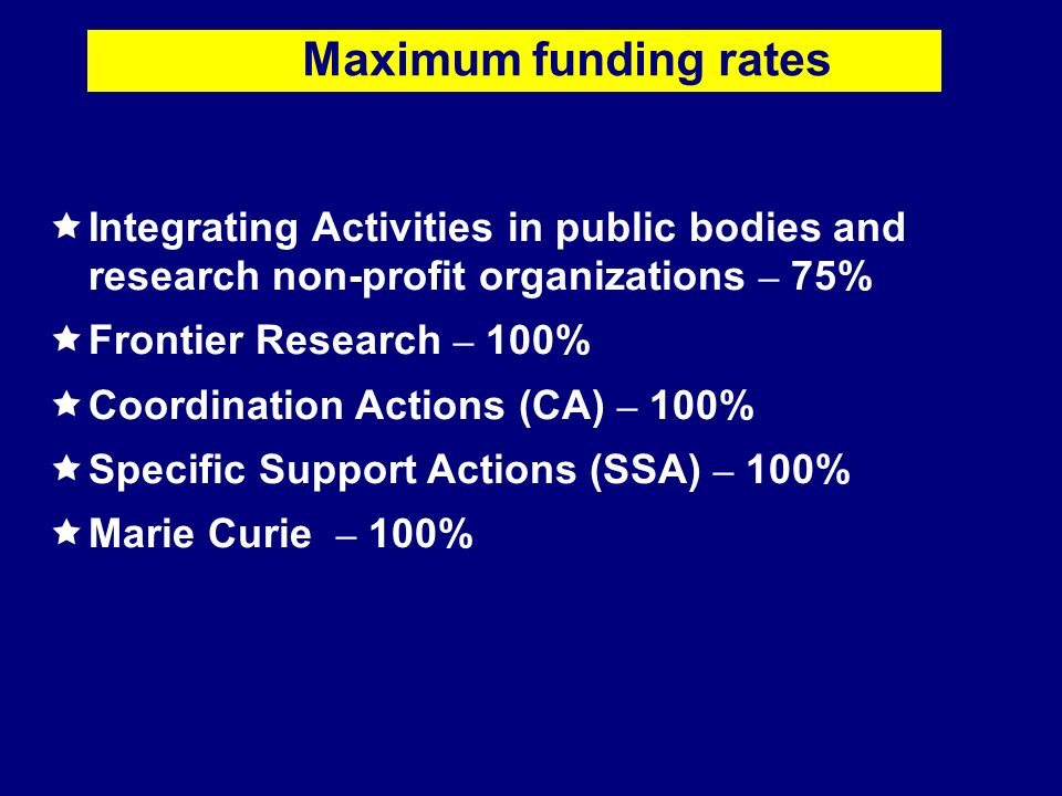 Carlo Guaraldo 14 Integrating Activities in public bodies and research non-profit organizations – 75% Frontier Research – 100% Coordination Actions (CA) – 100% Specific Support Actions (SSA) – 100% Marie Curie – 100% Maximum funding rates