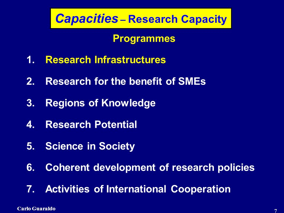 Carlo Guaraldo 7 Programmes 1.Research Infrastructures 2.Research for the benefit of SMEs 3.Regions of Knowledge 4.Research Potential 5.Science in Society 6.Coherent development of research policies 7.Activities of International Cooperation Capacities – Research Capacity