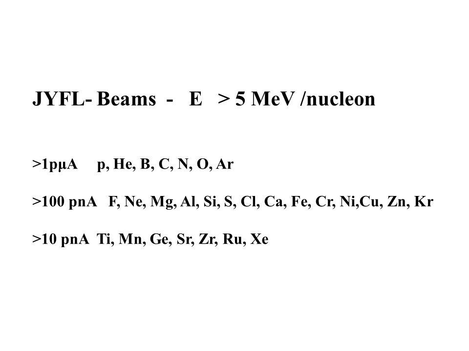 JYFL- Beams - E > 5 MeV /nucleon >1pμA p, He, B, C, N, O, Ar >100 pnA F, Ne, Mg, Al, Si, S, Cl, Ca, Fe, Cr, Ni,Cu, Zn, Kr >10 pnA Ti, Mn, Ge, Sr, Zr, Ru, Xe