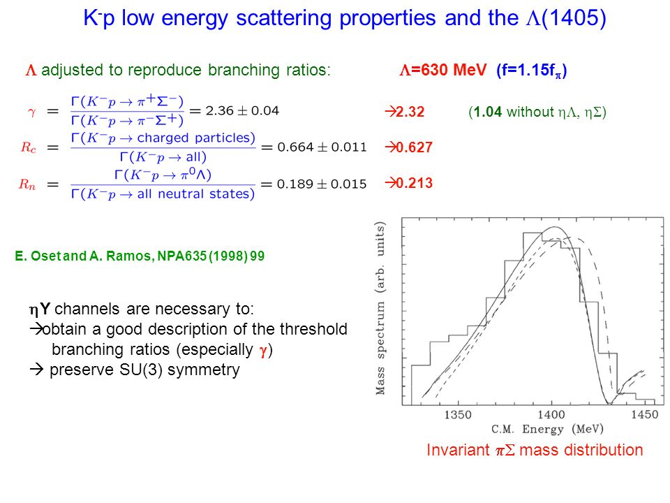 K - p low energy scattering properties and the (1405) adjusted to reproduce branching ratios: 2.32 0.627 0.213 E. Oset and A. Ramos, NPA635 (1998) 99