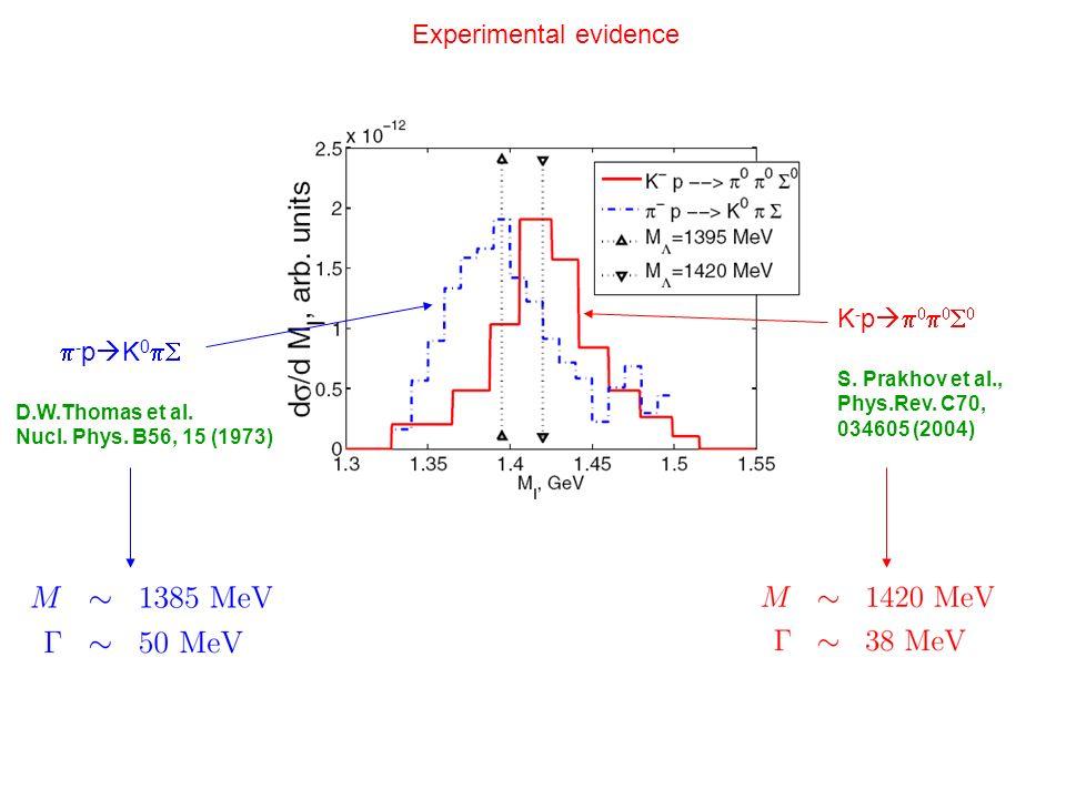Experimental evidence - p K 0 D.W.Thomas et al. Nucl.