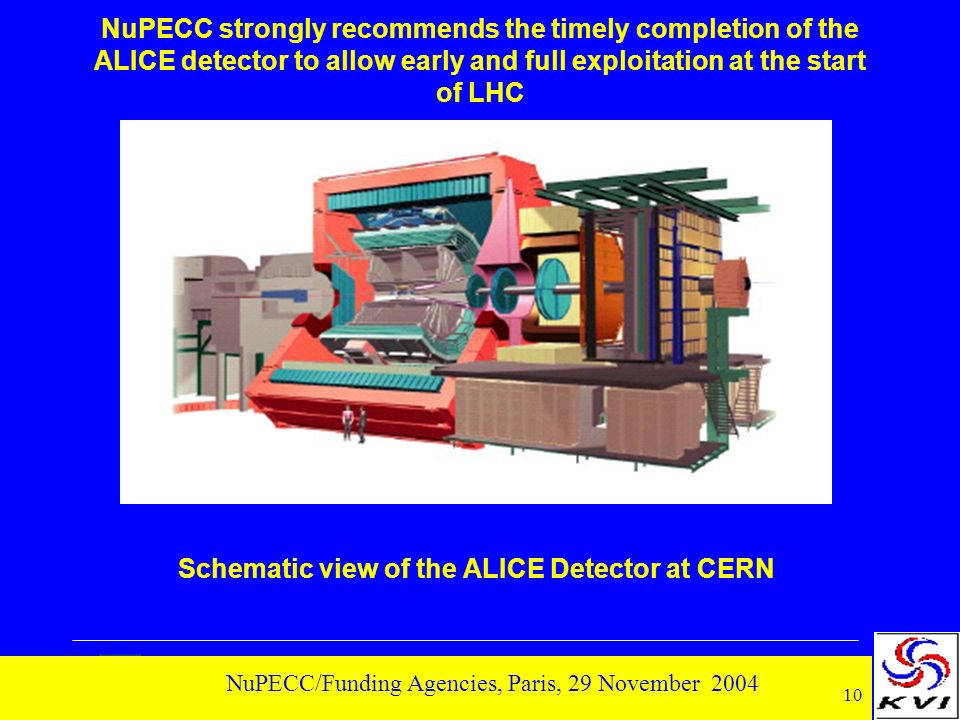 10 NuPECC/Funding Agencies, Paris, 29 November 2004 NuPECC strongly recommends the timely completion of the ALICE detector to allow early and full exploitation at the start of LHC Schematic view of the ALICE Detector at CERN
