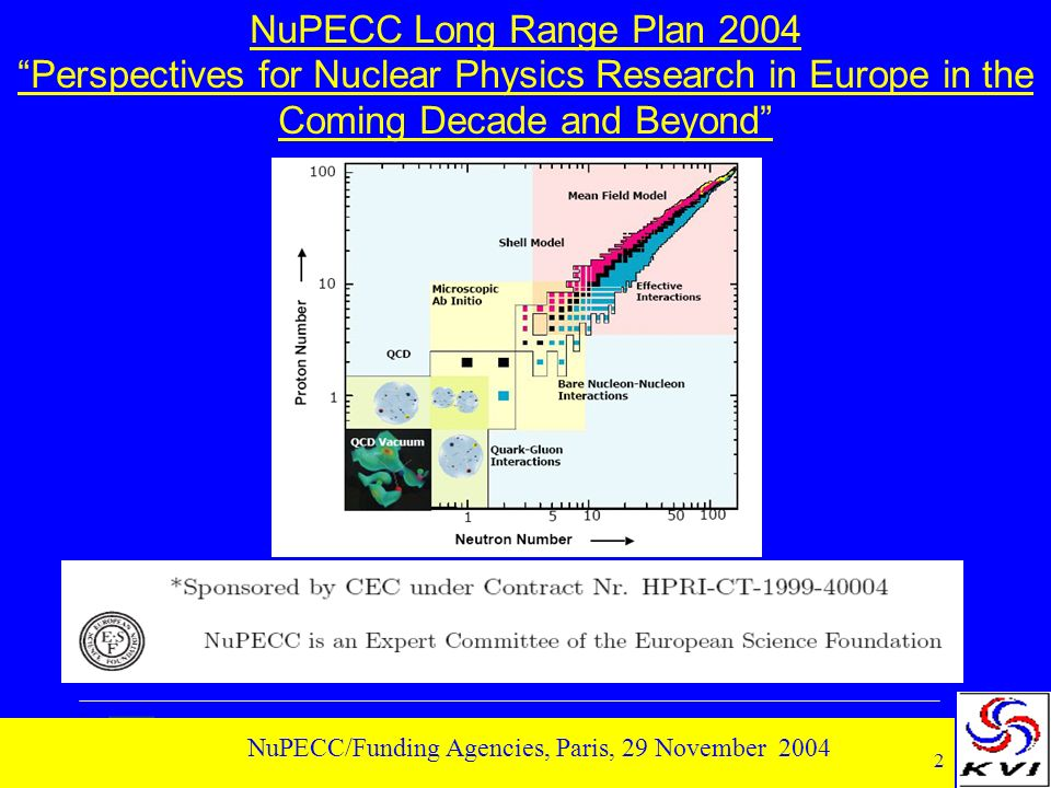 2 NuPECC/Funding Agencies, Paris, 29 November 2004 NuPECC Long Range Plan 2004 Perspectives for Nuclear Physics Research in Europe in the Coming Decad