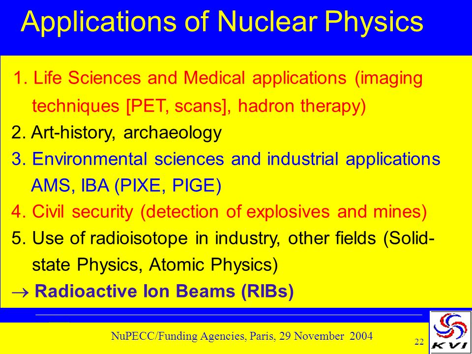 22 NuPECC/Funding Agencies, Paris, 29 November 2004 Applications of Nuclear Physics 1. Life Sciences and Medical applications (imaging techniques [PET