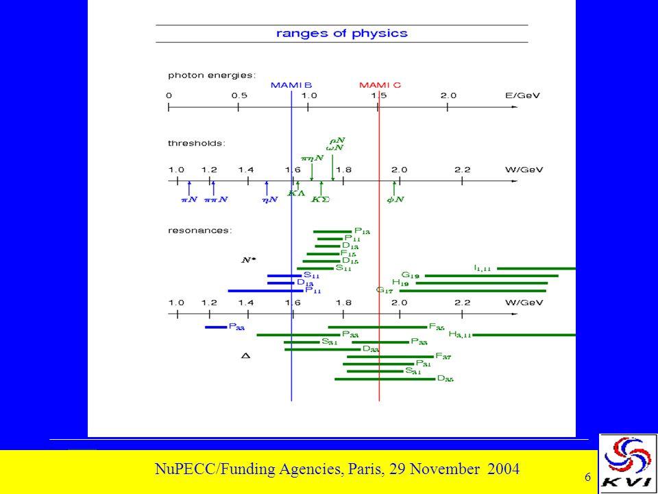 17 NuPECC/Funding Agencies, Paris, 29 November 2004 Nuclei in the Universe 1.