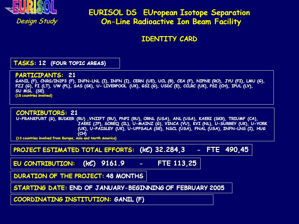 EURISOL DS EUropean Isotope Separation On-Line Radioactive Ion Beam Facility IDENTITY CARD EU CONTRIBUTION: (k)9161.9 - FTE 113,25 EU CONTRIBUTION: (k) 9161.9 - FTE 113,25 TASKS: 12 TASKS: 12 (FOUR TOPIC AREAS) PARTICIPANTS: 21 GANIL (F), CNRS/IN2P3 (F), INFN-LNL (I), INFN (I), CERN (UE), UCL (B), CEA (F), NIPNE (RO), JYU (FI), LMU (G), FZJ (G), FI (LT), UW (PL), SAS (SK), U- LIVERPOOL (UK), GSI (G), USDC (E), CCLRC (UK), PSI (CH), IPUL (LV), SU MSL (SE) (15 countries involved) PROJECT ESTIMATED TOTAL EFFORTS: (k) 32.284,3 - FTE 490,45 Design Study DURATION OF THE PROJECT: 48 MONTHS STARTING DATE: END OF JANUARY-BEGINNING OF FEBRUARY 2005 COORDINATING INSTITUTION: GANIL (F) CONTRIBUTORS: 21 U-FRANKFURT (G), BUDKER (RU),VNIIFT (RU), PNPI (RU), ORNL (USA), ANL (USA), KAERI (SKR), TRIUMF (CA), JAERI (JP), SOREQ (IL), U-MAINZ (G), VINCA (YU), KVI (NL), U-SURREY (UK), U-YORK (UK), U-PAISLEY (UK), U-UPPSALA (SE), NSCL (USA), FNAL (USA), INFN-LNS (I), HUG (CH) (13 countries involved from Europe, Asia and North America)