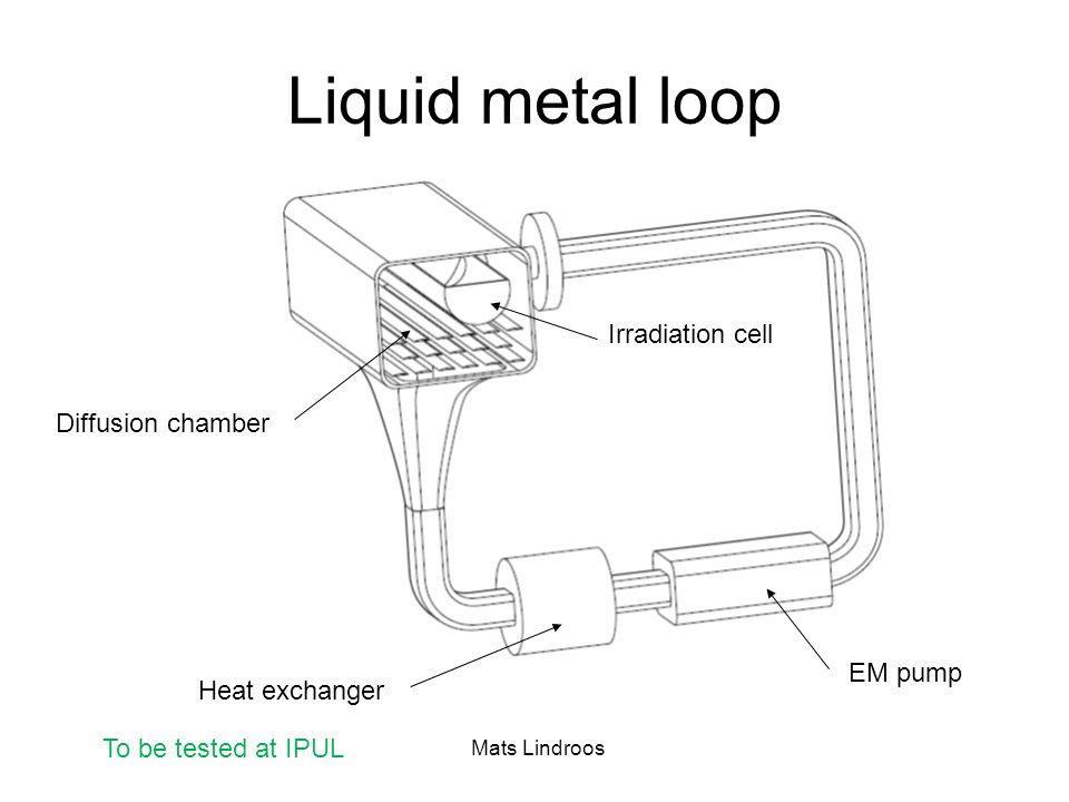 Liquid metal loop Mats Lindroos Diffusion chamber Irradiation cell Heat exchanger EM pump To be tested at IPUL