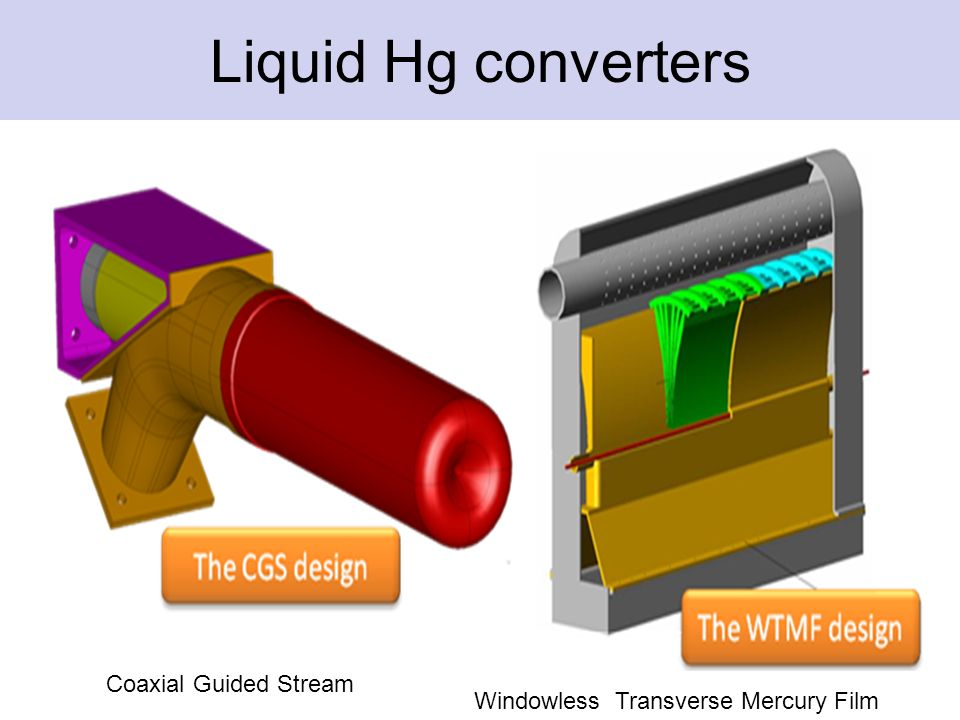 Liquid Hg converters Coaxial Guided Stream Windowless Transverse Mercury Film