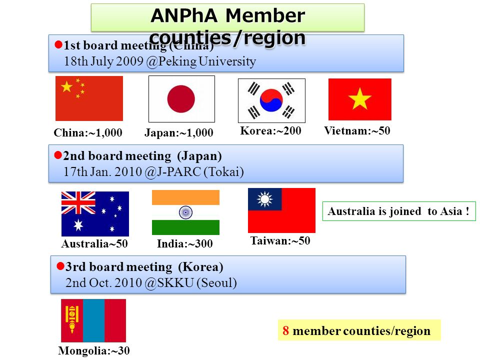 1st board meeting (China) 18th July 2009 @Peking University 1st board meeting (China) 18th July 2009 @Peking University ANPhA Member counties/region 2nd board meeting (Japan) 17th Jan.