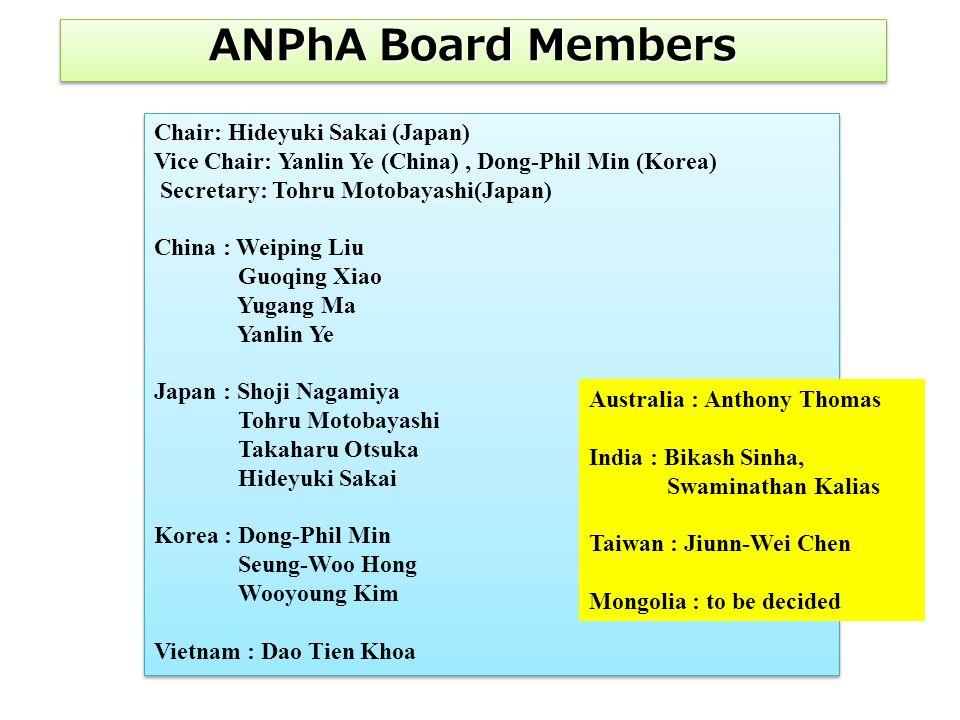 Chair: Hideyuki Sakai (Japan) Vice Chair: Yanlin Ye (China), Dong-Phil Min (Korea) Secretary: Tohru Motobayashi(Japan) China : Weiping Liu Guoqing Xia