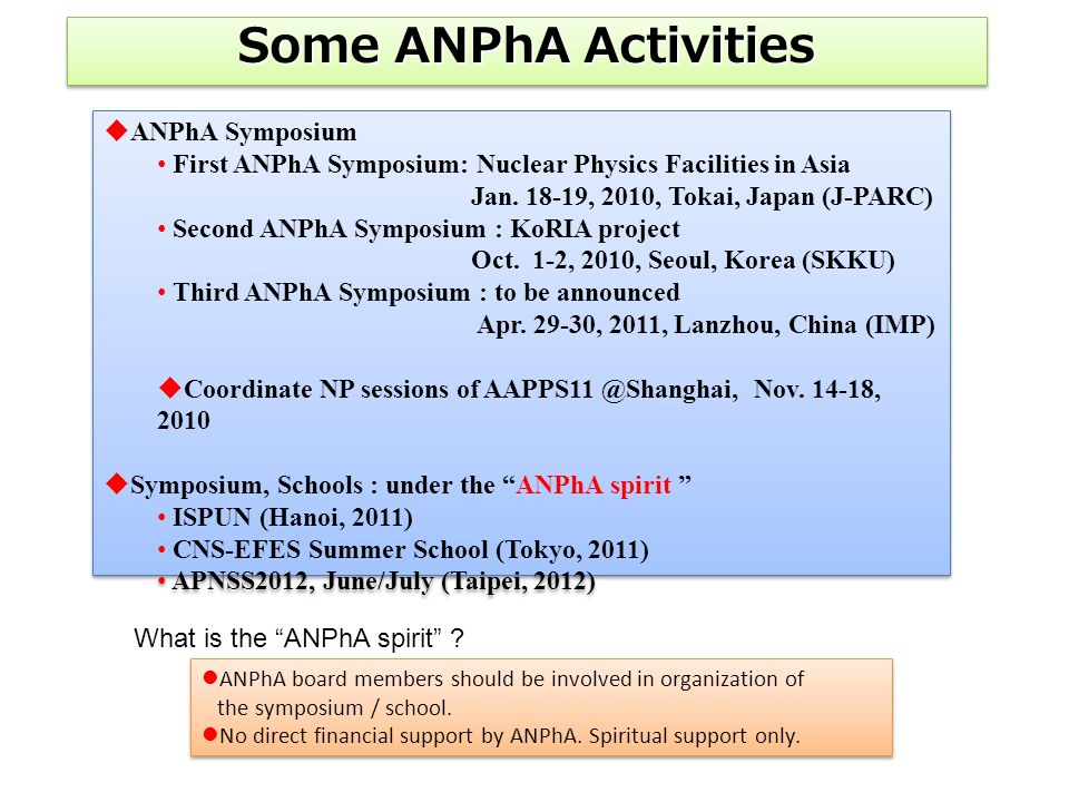 Some ANPhA Activities ANPhA Symposium First ANPhA Symposium: Nuclear Physics Facilities in Asia Jan.