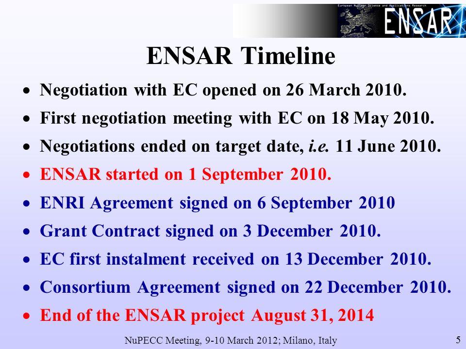 NuPECC Meeting, 9-10 March 2012; Milano, Italy 55 ENSAR Timeline Negotiation with EC opened on 26 March 2010.