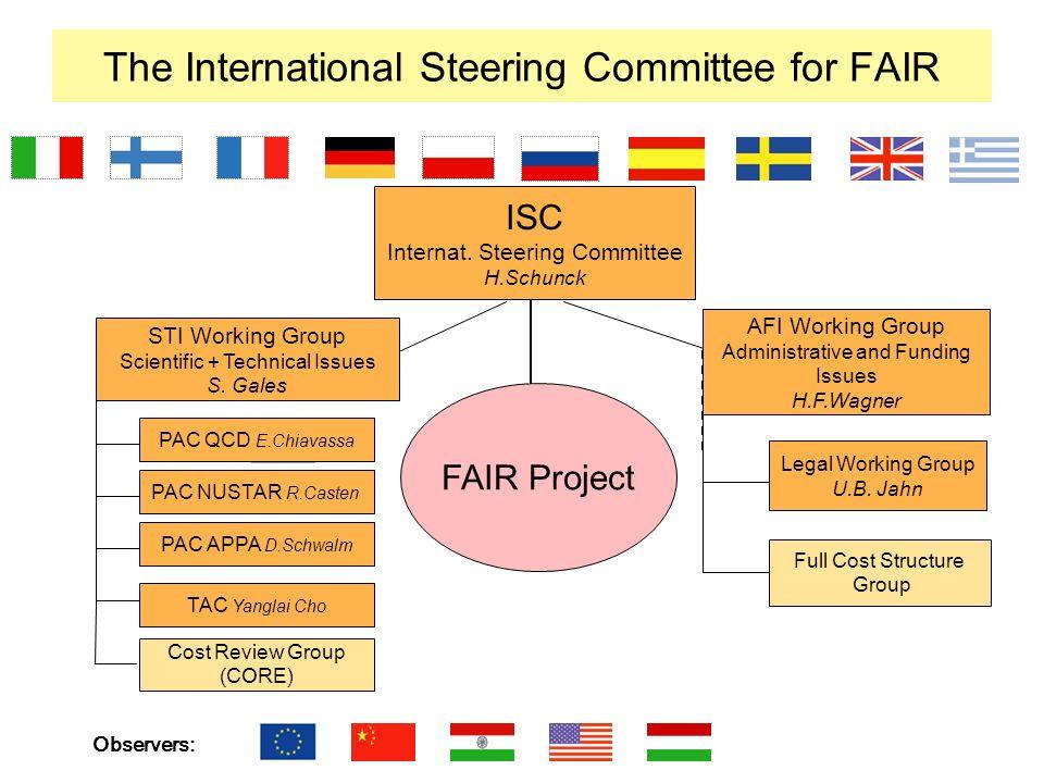 The International Steering Committee for FAIR PAC QCD E.Chiavassa PAC NUSTAR R.Casten PAC APPA D.Schwalm TAC Yanglai Cho Observers: FAIR Project Cost