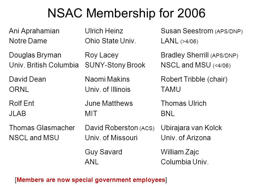 NSAC Membership for 2006 Ani Aprahamian Ulrich HeinzSusan Seestrom (APS/DNP) Notre DameOhio State Univ.LANL (>4/06) Douglas Bryman Roy LaceyBradley Sherrill (APS/DNP) Univ.