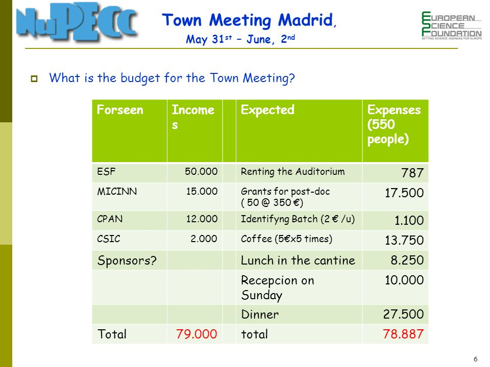 What is the budget for the Town Meeting.