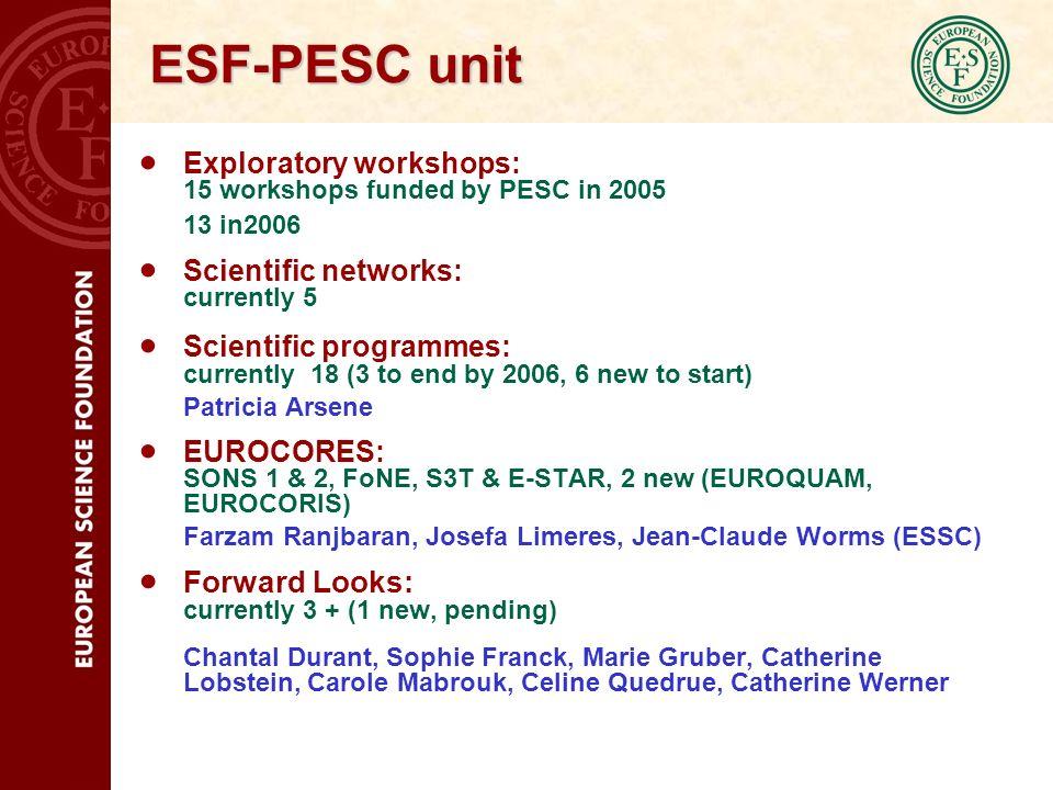 ESF-PESC unit COST TC MAT 22/23 Sept.