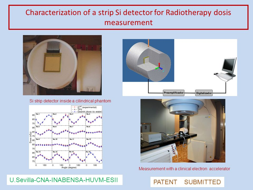 Characterization of a strip Si detector for Radiotherapy dosis measurement U.Sevilla-CNA-INABENSA-HUVM-ESII Si strip detector inside a cilindrical pha