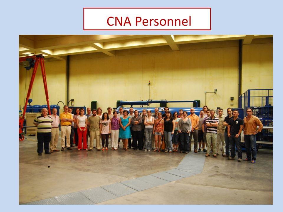 CNA Personnel