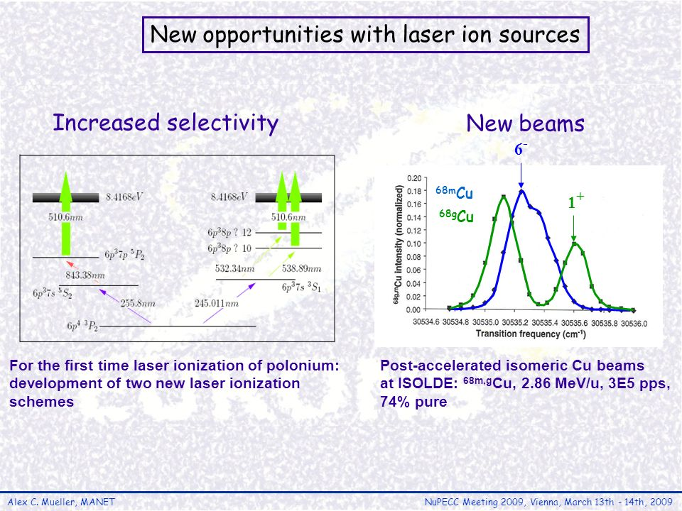 Alex C. Mueller, MANETNuPECC Meeting 2009, Vienna, March 13th - 14th, 2009 6-6- 1+1+ New opportunities with laser ion sources Increased selectivity Ne