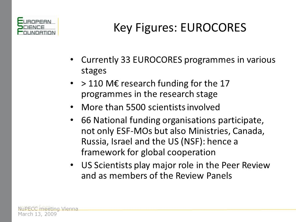 www.esf.org NuPECC meeting Vienna March 13, 2009 Key Figures: EUROCORES Currently 33 EUROCORES programmes in various stages > 110 M research funding for the 17 programmes in the research stage More than 5500 scientists involved 66 National funding organisations participate, not only ESF-MOs but also Ministries, Canada, Russia, Israel and the US (NSF): hence a framework for global cooperation US Scientists play major role in the Peer Review and as members of the Review Panels