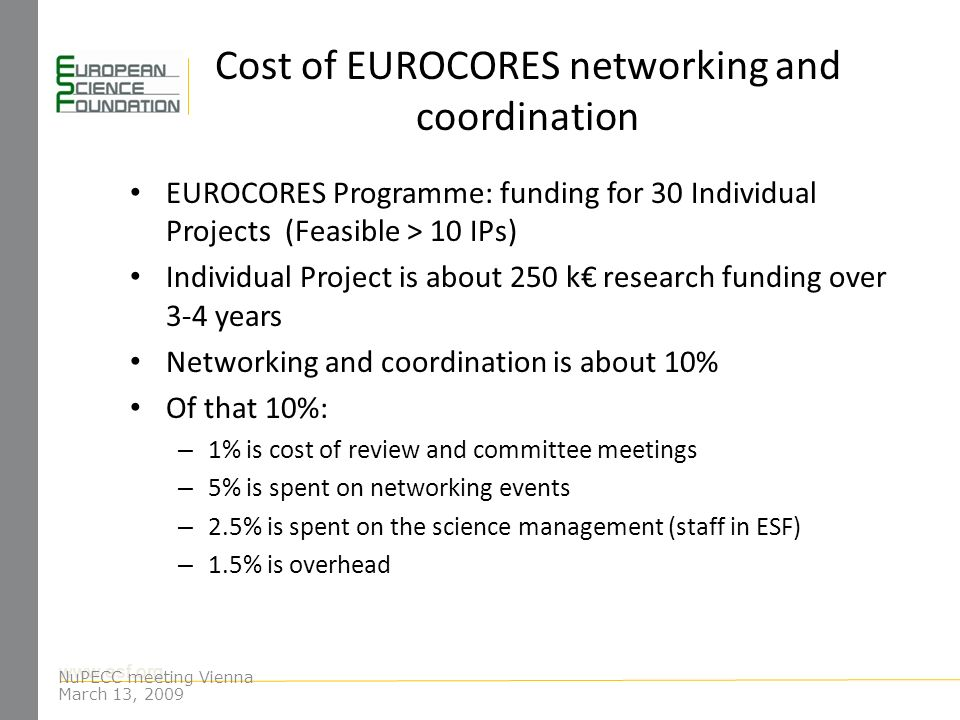 www.esf.org Cost of EUROCORES networking and coordination EUROCORES Programme: funding for 30 Individual Projects (Feasible > 10 IPs) Individual Project is about 250 k research funding over 3-4 years Networking and coordination is about 10% Of that 10%: – 1% is cost of review and committee meetings – 5% is spent on networking events – 2.5% is spent on the science management (staff in ESF) – 1.5% is overhead NuPECC meeting Vienna March 13, 2009