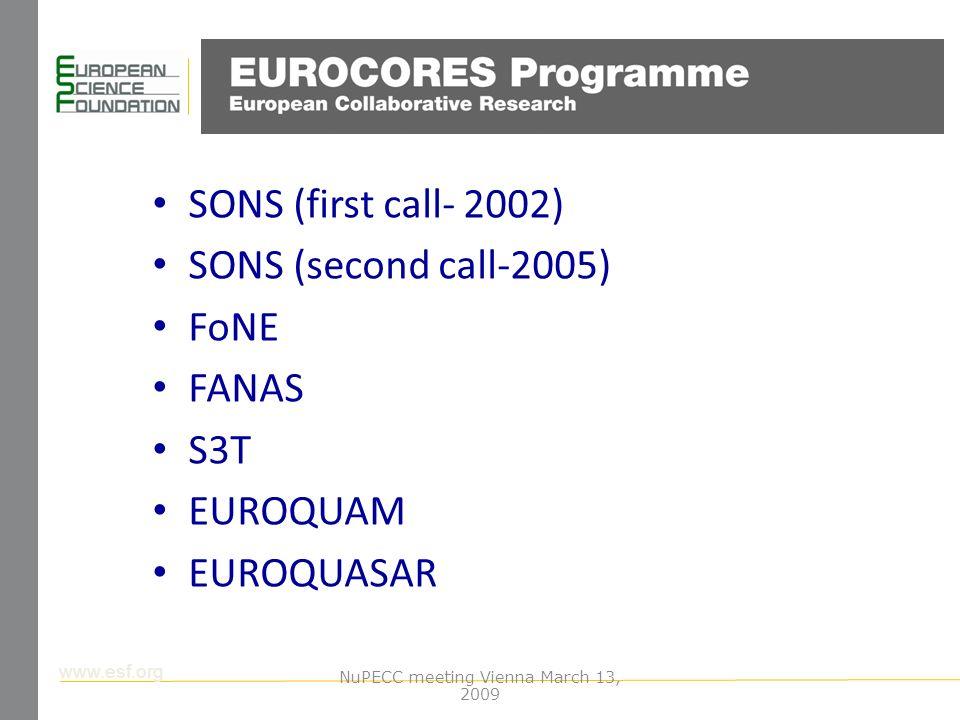 www.esf.org SONS (first call- 2002) SONS (second call-2005) FoNE FANAS S3T EUROQUAM EUROQUASAR NuPECC meeting Vienna March 13, 2009