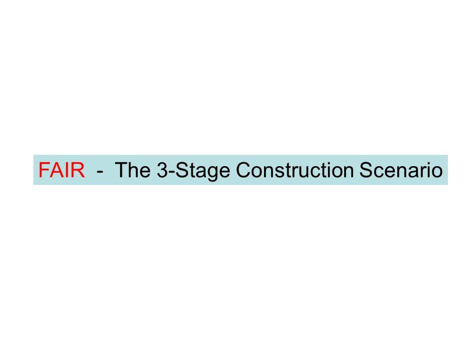 FAIR - The 3-Stage Construction Scenario