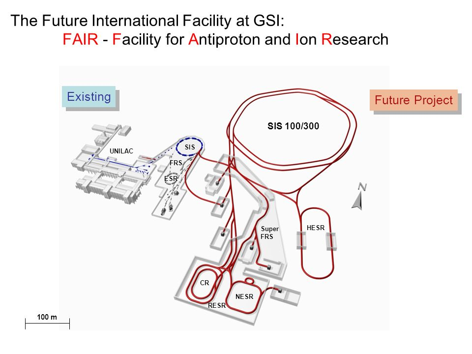 UNILAC SIS FRS ESR SIS 100/300 HESR Super FRS NESR CR RESR The Future International Facility at GSI: FAIR - Facility for Antiproton and Ion Research 100 m Existing Future Project