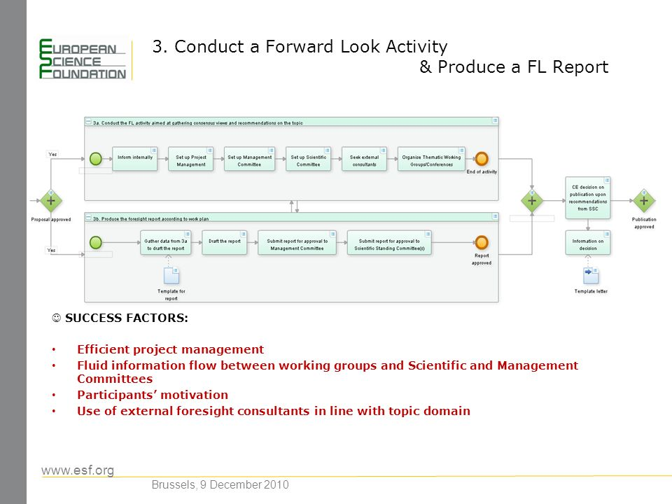 www.esf.org 3. Conduct a Forward Look Activity & Produce a FL Report SUCCESS FACTORS: Efficient project management Fluid information flow between work