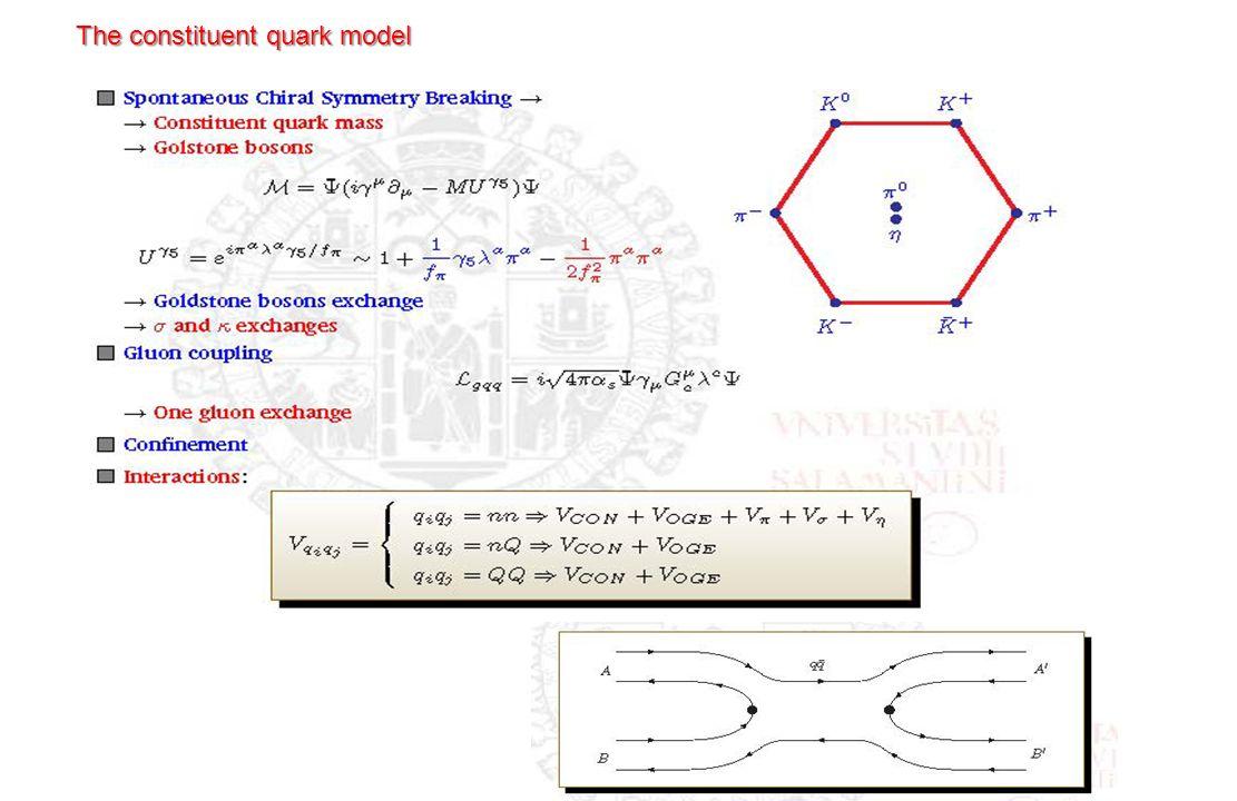 The constituent quark model