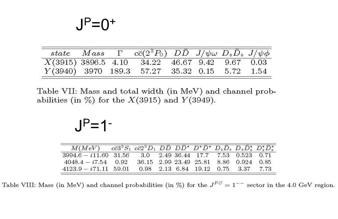 J P =0 + J P =1 -