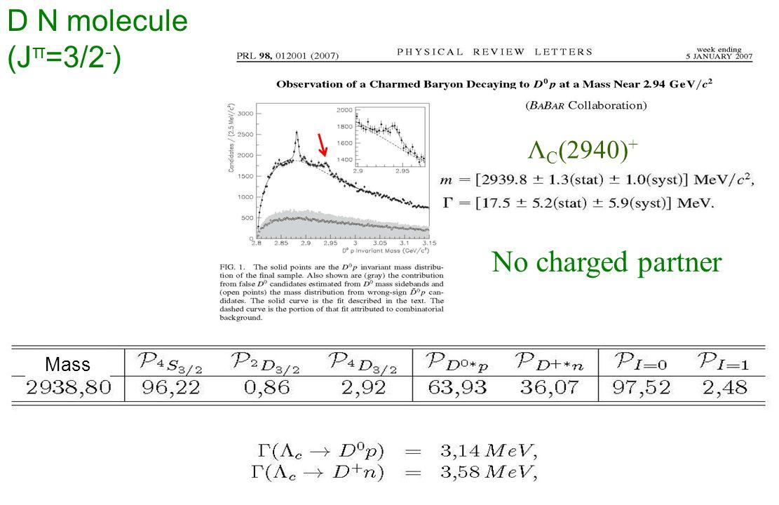 D N molecule (J π =3/2 - ) Mass Λ C (2940) + No charged partner