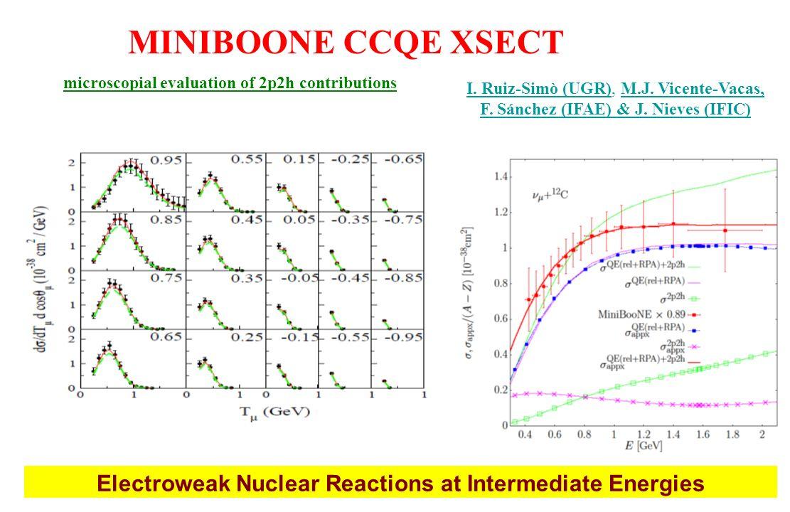 I. Ruiz-Simò (UGR), M.J. Vicente-Vacas, F. Sánchez (IFAE) & J. Nieves (IFIC) microscopial evaluation of 2p2h contributions MINIBOONE CCQE XSECT Electr