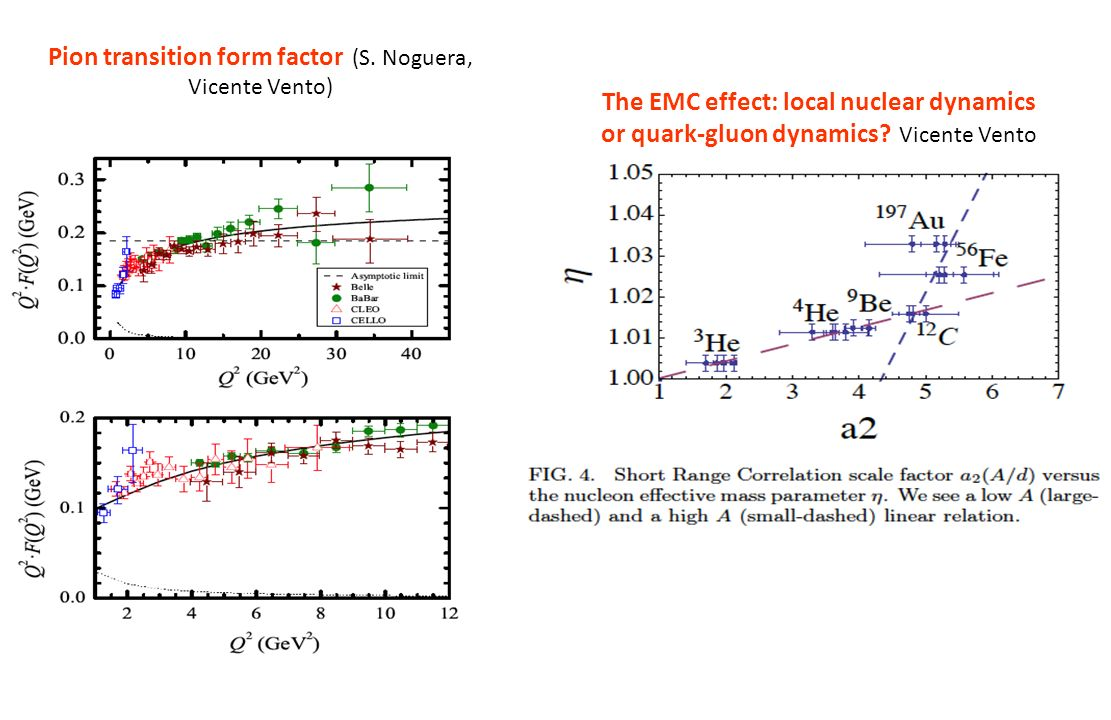 Pion transition form factor (S. Noguera, Vicente Vento) The EMC effect: local nuclear dynamics or quark-gluon dynamics? Vicente Vento