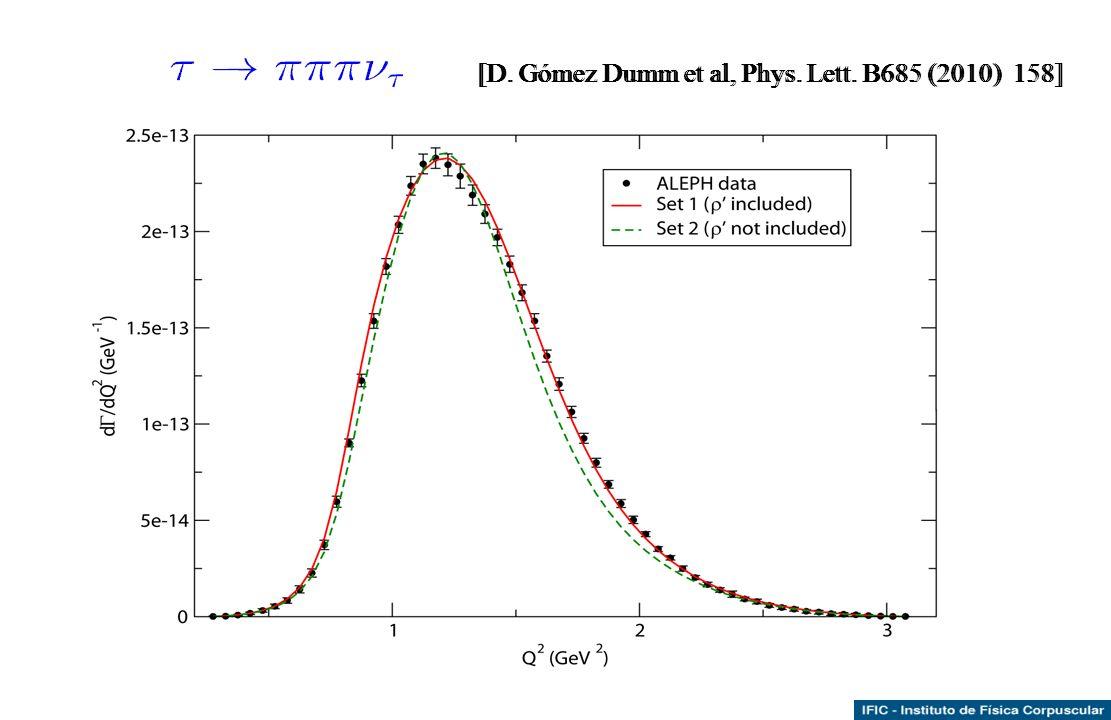[D. Gómez Dumm et al, Phys. Lett. B685 (2010) 158]